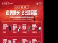 618决战强势屠榜,科大讯飞斩获3大平台22项冠军!